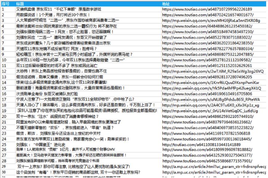 京东回应抹黑阿里传言:从未造谣,反遭恶意攻击-烽巢网