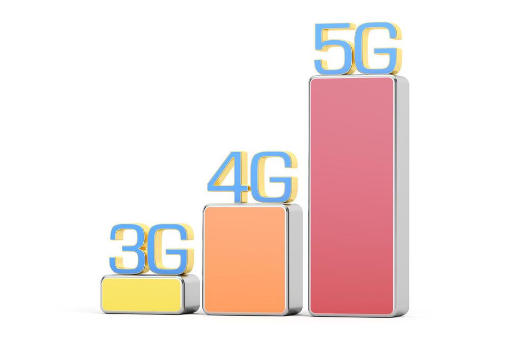 3G网络在2020年将退出,致我们度过的青春