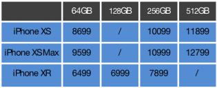iPhone收入持续下跌 市场份额掉队三星、华为_骄阳网